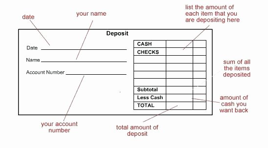 Check Template Filled Out Beautiful Purpose Of Deposit Slip – Rightarrow Template Database
