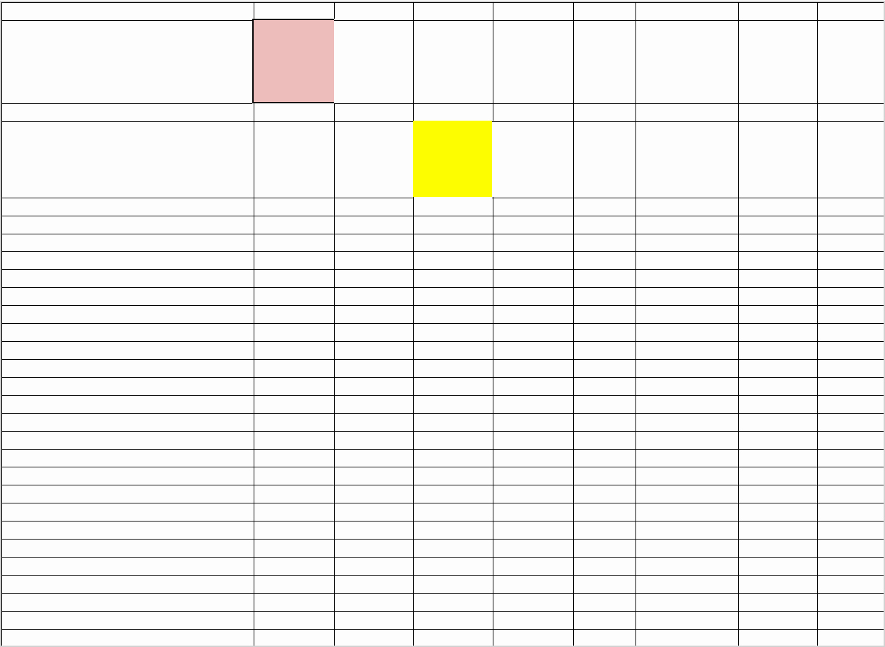 Chemical Hygiene Plan Template New Download Employee Safety Training Matrix Template Excel