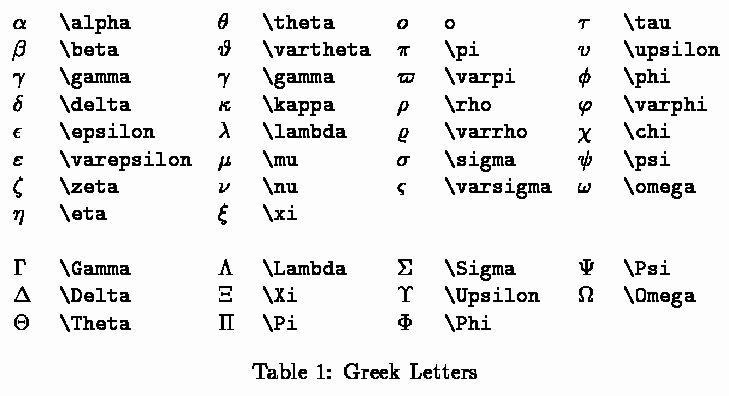 Chi Omega Letter Of Recommendation Awesome Greek Letters Symbols Pinterest