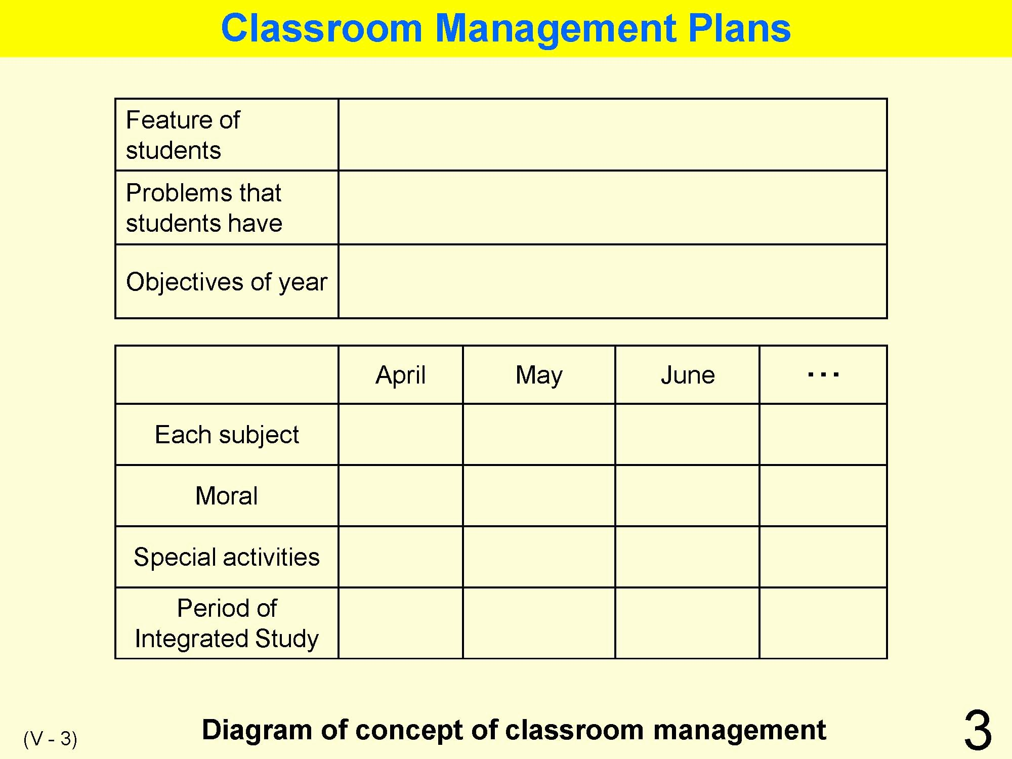 Classroom Management Plan Template Elementary Luxury Educational System & Practice In Japan