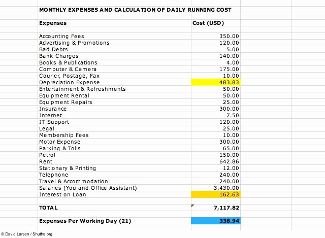 and cleaning business expenses spreadsheet 2