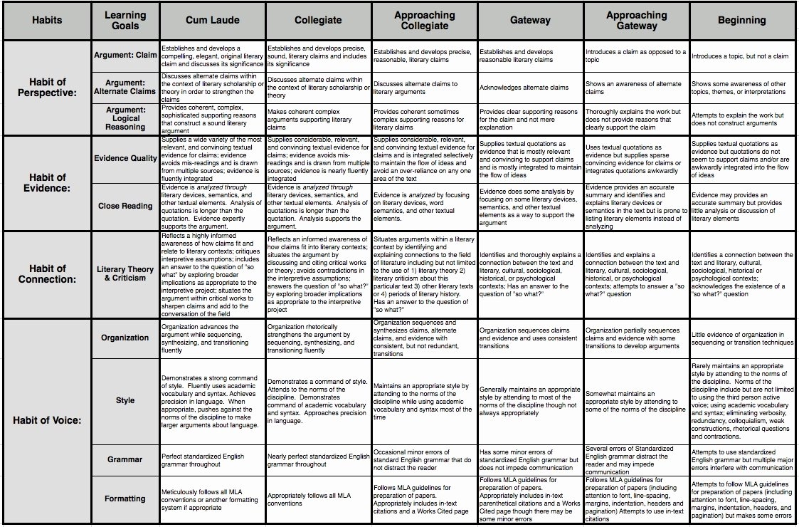 Clinical Development Plan Template Inspirational Untitled Document [otisey]
