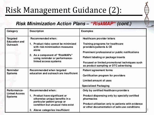 Clinical Development Plan Template Lovely Developing A New Product Risk Management Program