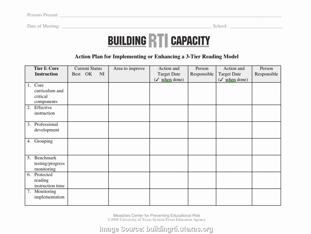 Close Reading Lesson Plan Template Beautiful Reading A to Z Guided Reading Lesson Plans Elegant A Cabin