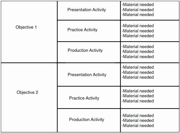 Close Reading Lesson Plan Template Fresh Literacy Lesson Plan Template Guided Reading Lesson Plan