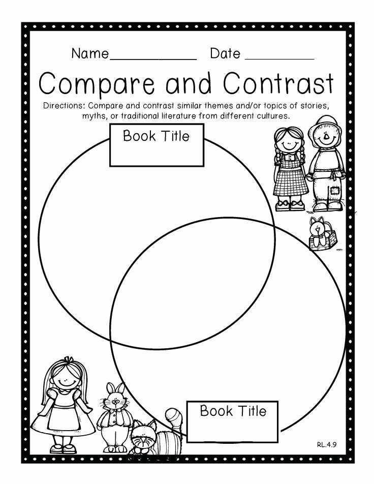 Close Reading Lesson Plan Template Unique 4th Grade Mon Core tools for Close Reading assessment