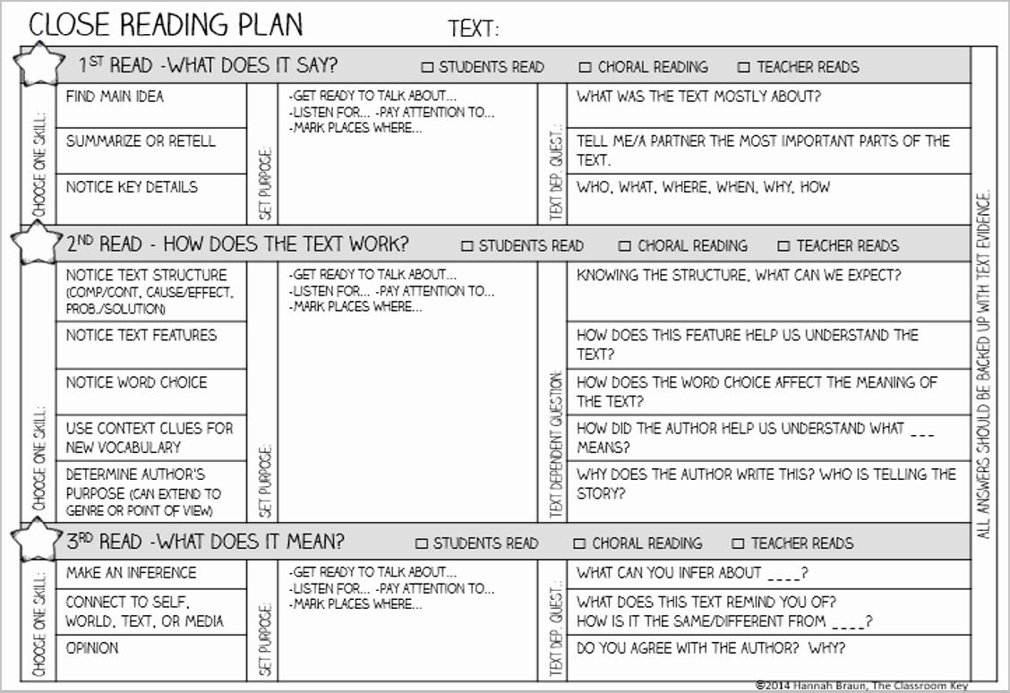 Close Reading Lesson Plan Template Unique Classroom Freebies too Close Reading Plan Page