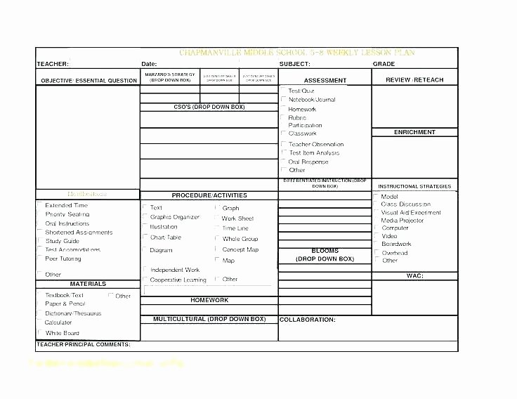 Co Teaching Lesson Plan Template Awesome Lesson Plans for Primary School Teachers – Powertation