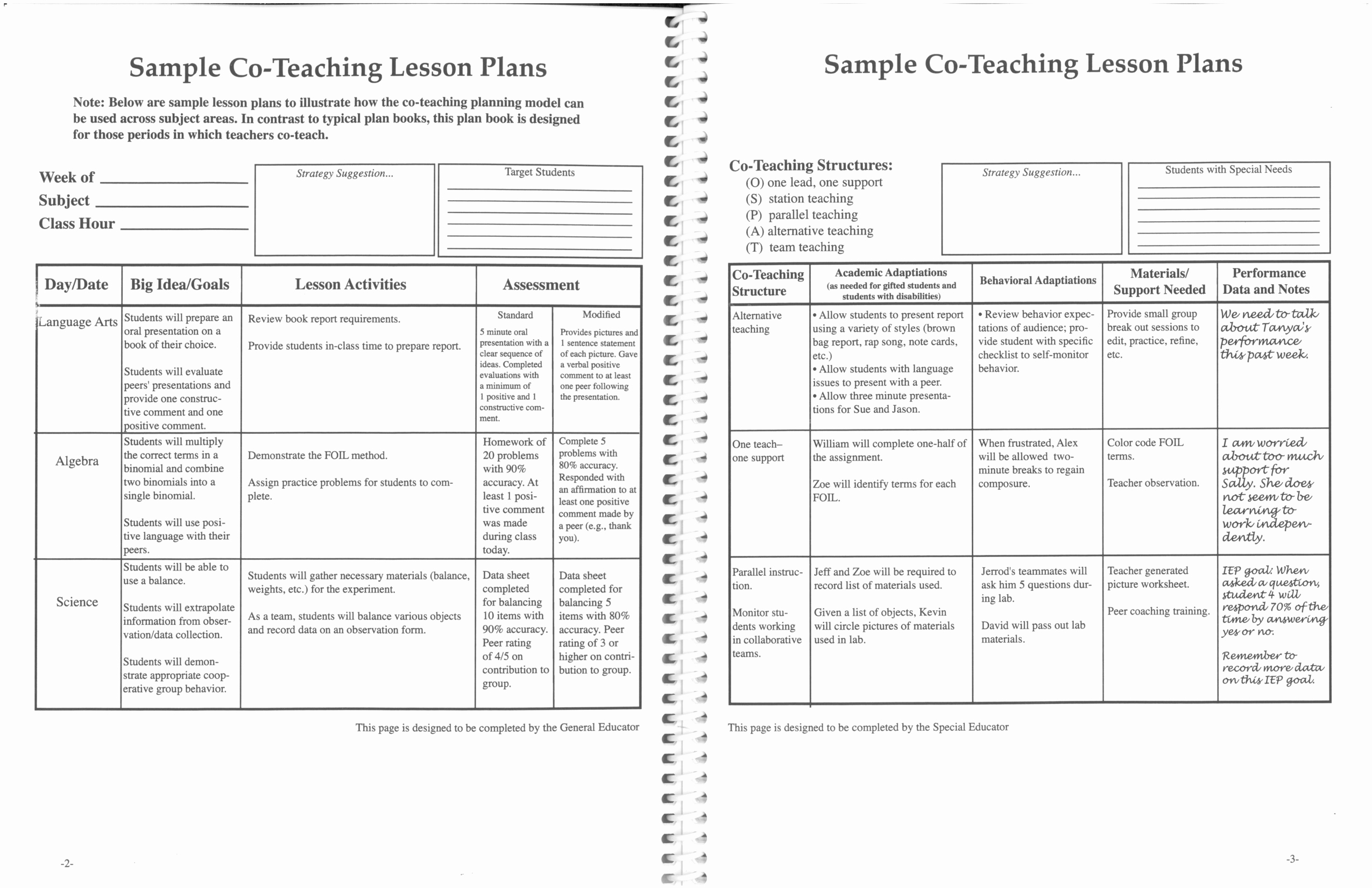 Co Teaching Lesson Plan Template Awesome Printable Co Teaching Lesson Plans 2 with Teaching Lesson