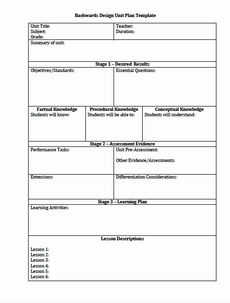 Co Teaching Lesson Plan Template Elegant Co Teaching Universal Design Lesson Plan Template