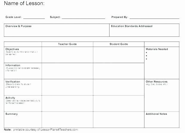 Co Teaching Lesson Plan Template Elegant Teaching Strategies Lesson Plan Template Teaching