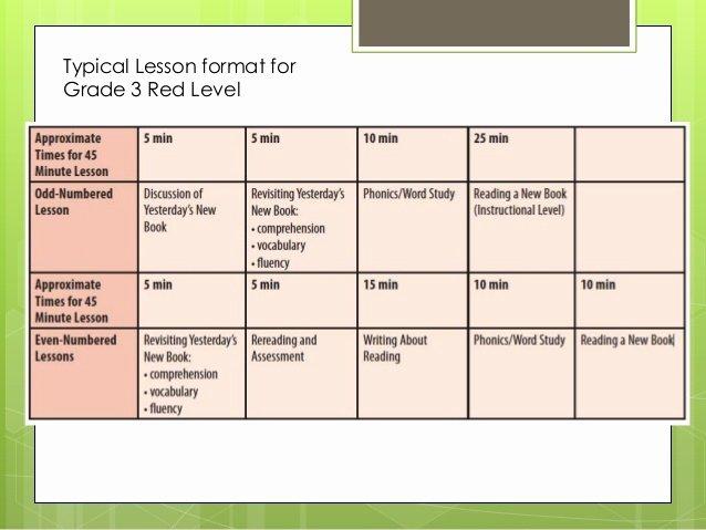 Co Teaching Lesson Plan Template Fresh Co Teaching Universal Design Lesson Plan Template