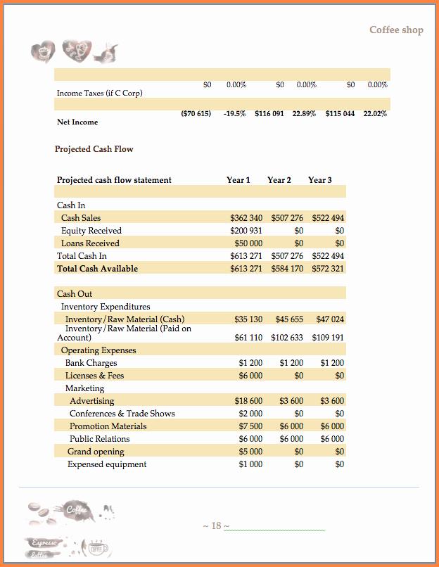 Coffee Shop Business Plan Template Elegant 8 Coffee Shop Business Proposal