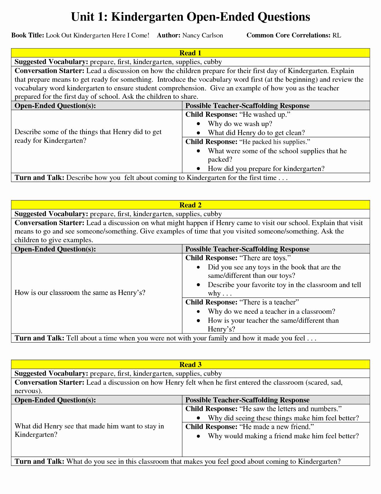 Common Core Lesson Plan Template Unique Mon Core Lessons for Kindergarten