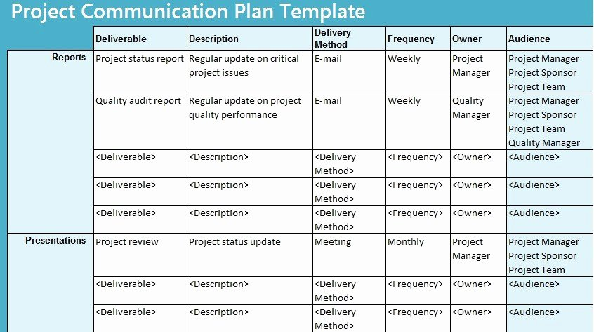 Communication Management Plan Template Best Of 28 Of Program Munication Plan Template