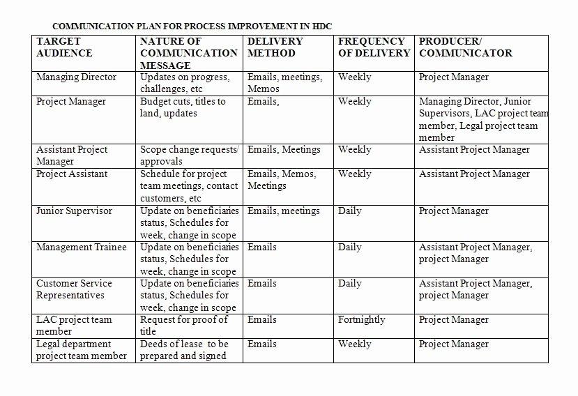 Communication Management Plan Template Elegant Project Management Munication Plan Template to