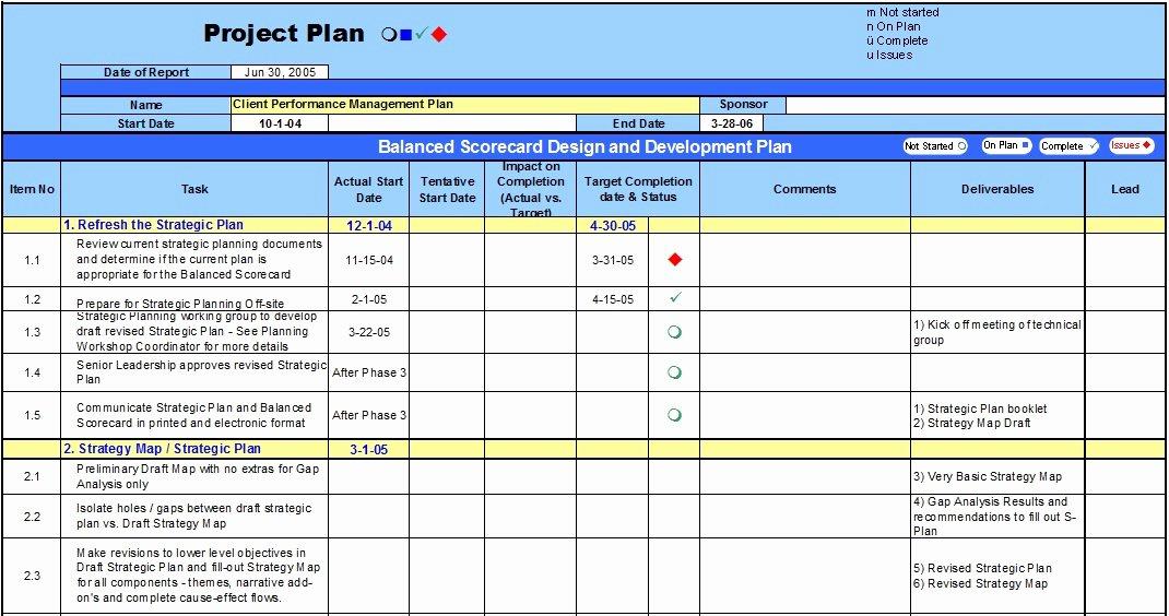 Communication Management Plan Template Inspirational Project Team Munication Plan Template – Planning Engineer