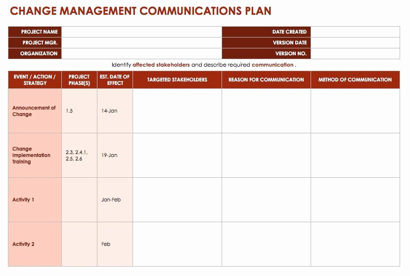 Communication Management Plan Template Lovely Free Change Management Templates