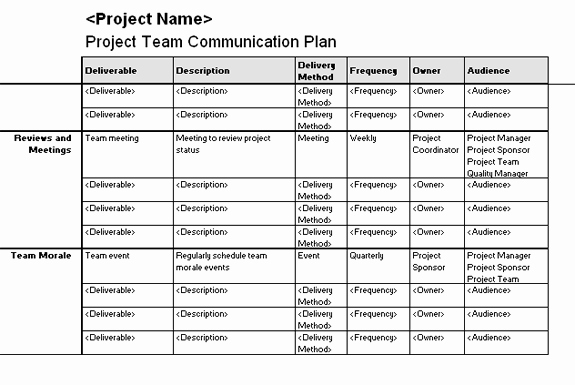 Communication Management Plan Template Unique Project Team Munication Plan Template for Excel 2003