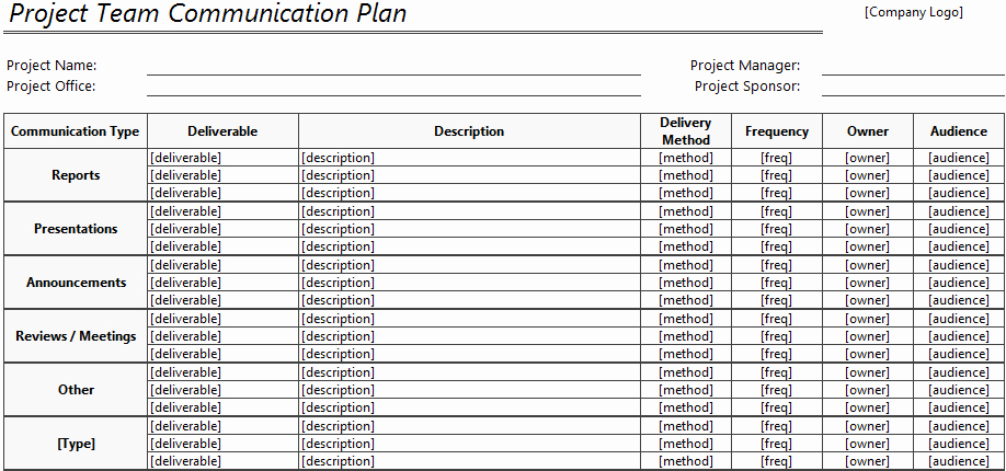 Communication Plan Template Excel Unique Gantt Chart Summary Template for Excel