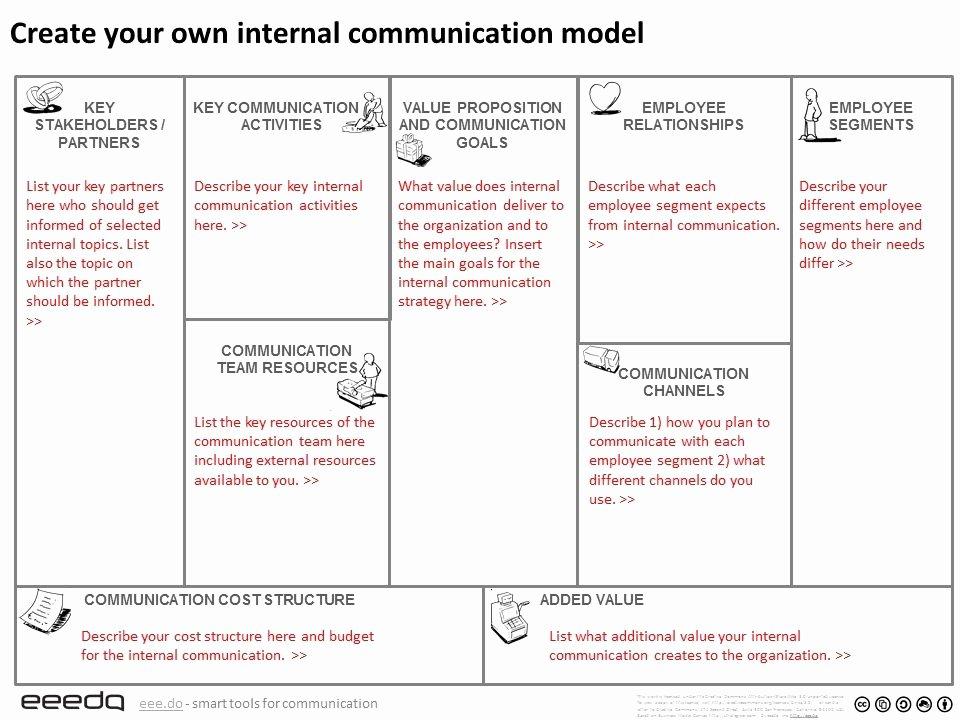 Communication Plan Template Free Awesome Free tool to Create Your Internal Munication Plan