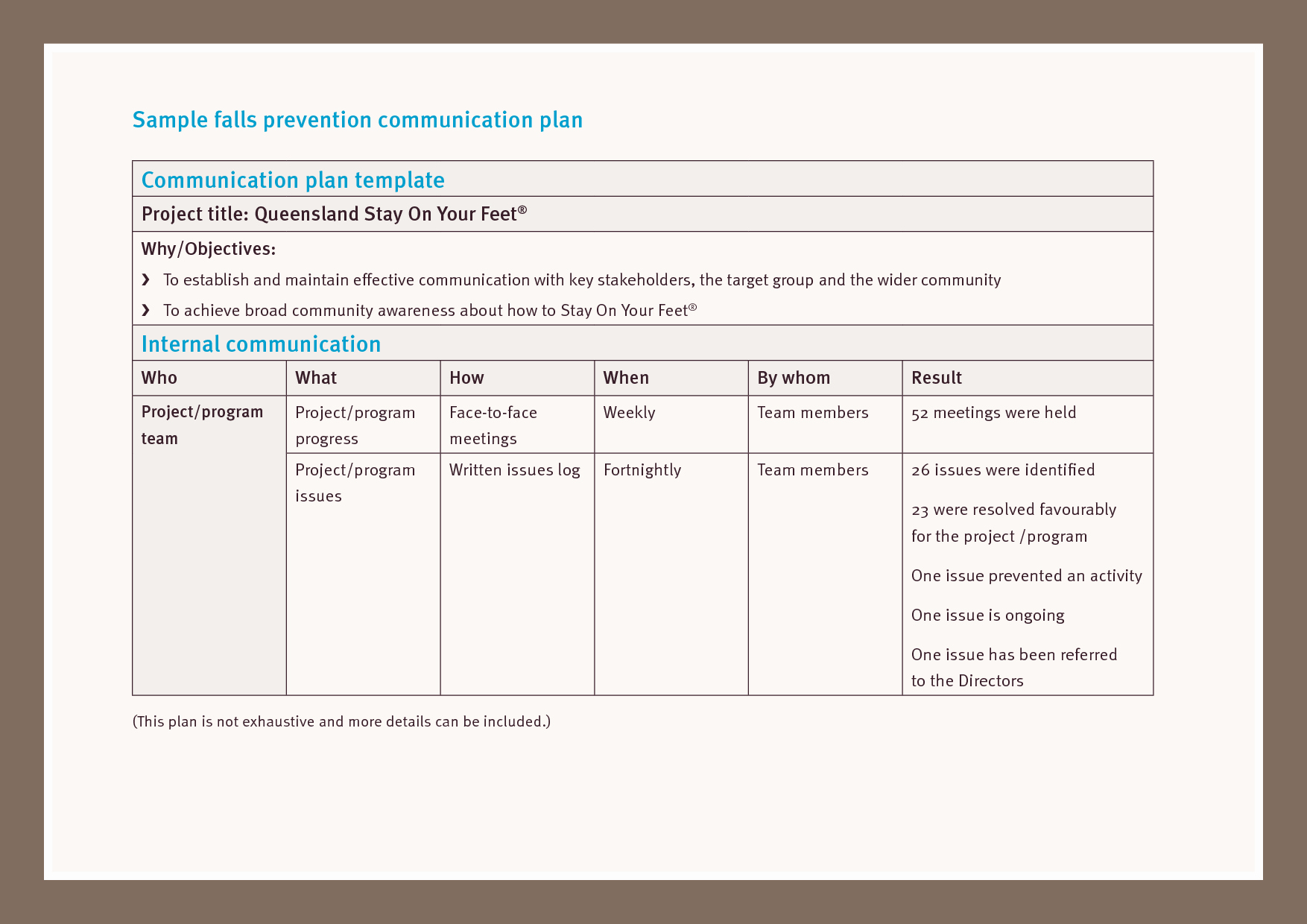 Communication Plan Template Word Beautiful Munication Plan Template