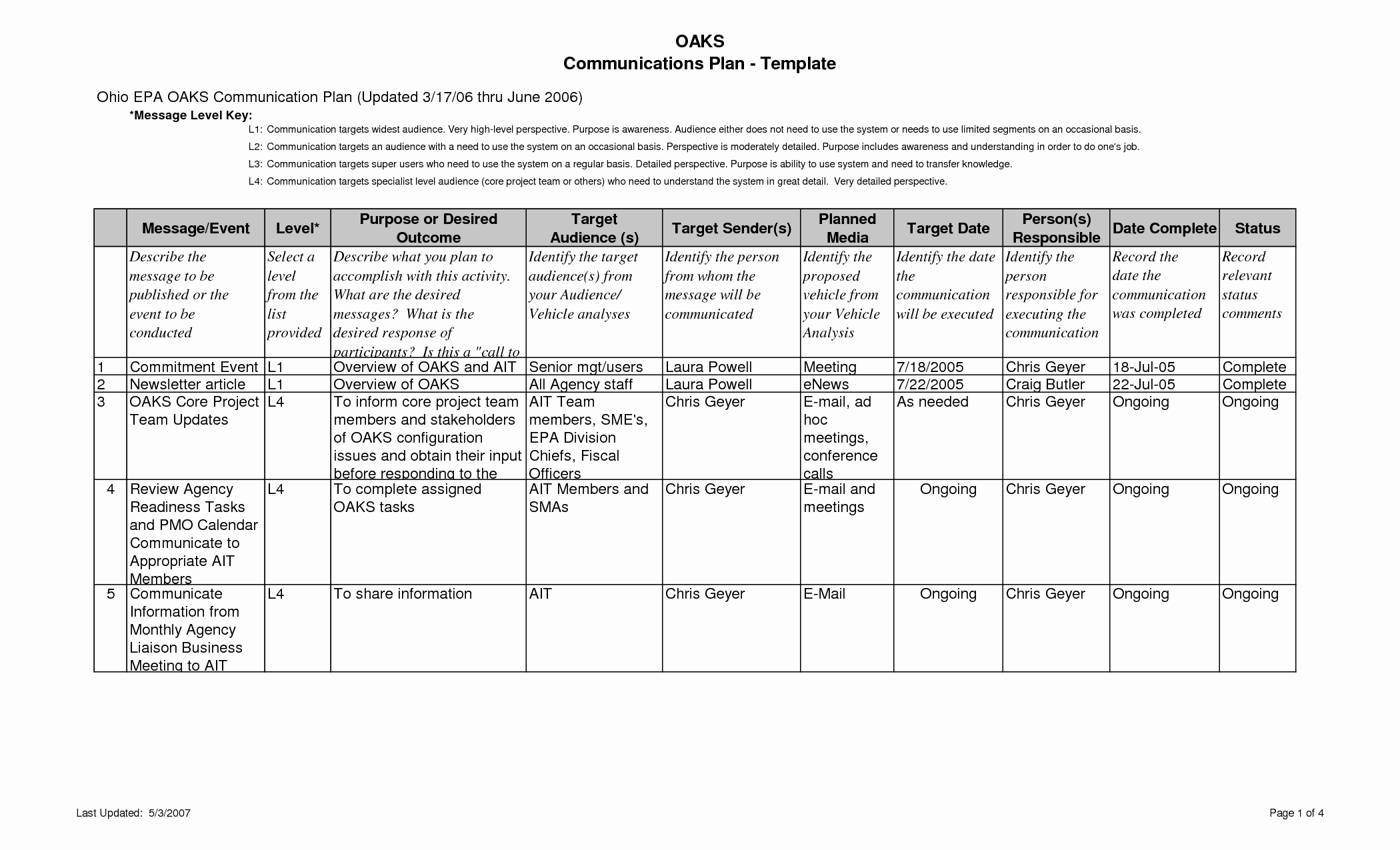 Communications Plan Template Word Awesome Munication Plan Template