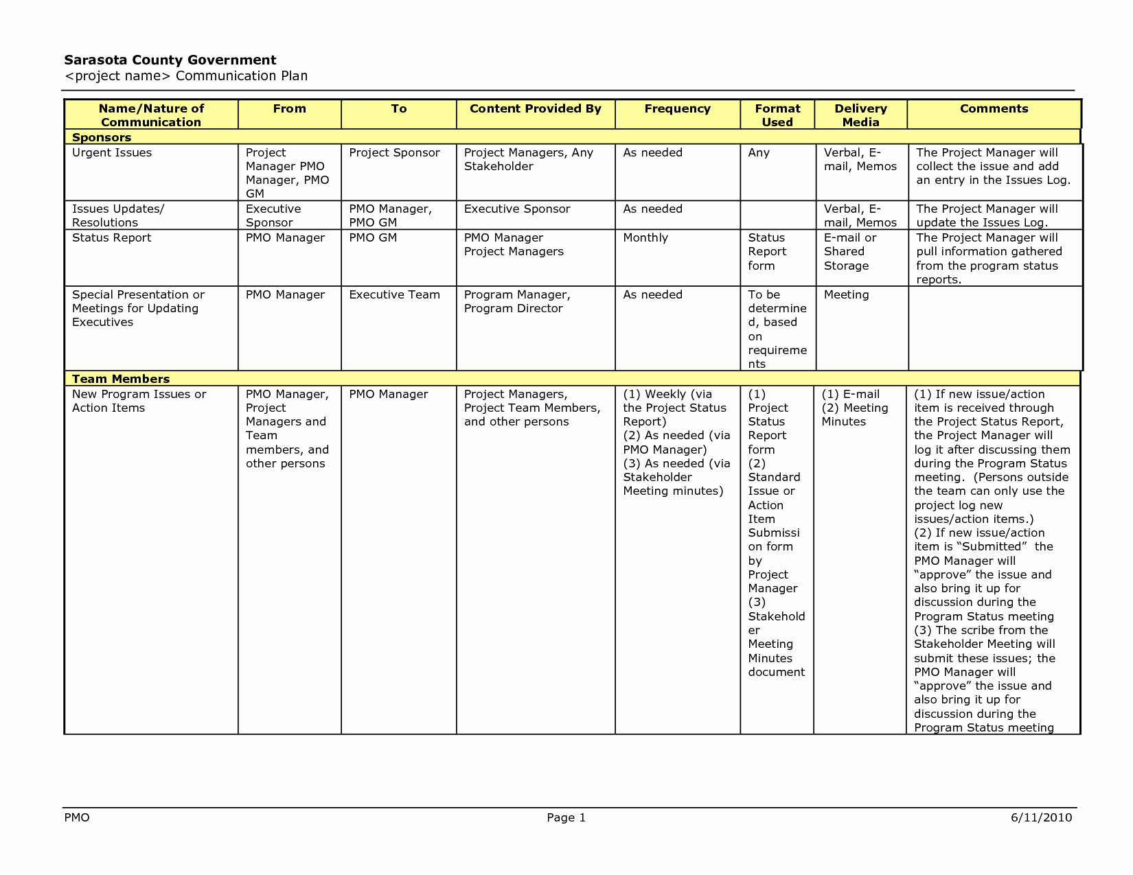 Communications Plan Template Word New Munication Plan Template
