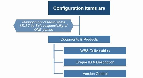 Configuration Management Plan Template Lovely Configuration Management Plan