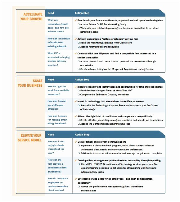 Consulting Business Plan Template Awesome Consulting Business Plan Template