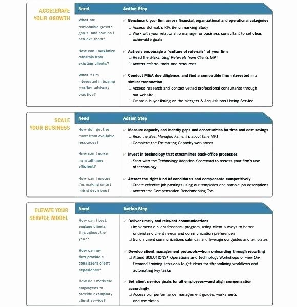 Consulting Business Plan Template Elegant Business Plan Template for Consulting Firm Business Plan