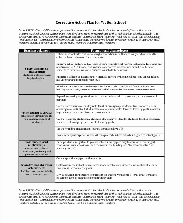 Corrective Action Plan Template Best Of 12 Sample Corrective Action Plans