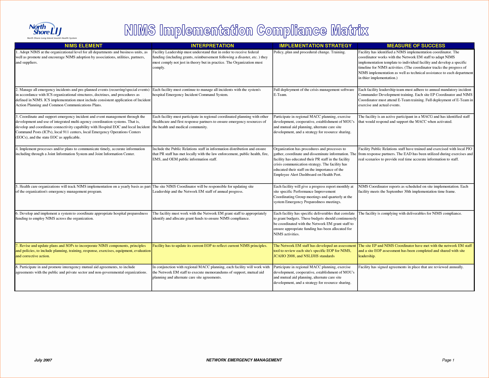 Corrective Action Plan Template Healthcare Unique 8d Corrective Action Report Template Excel – Guatemalago