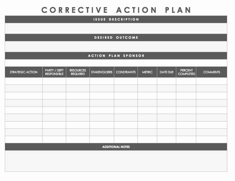 Corrective Action Plan Template Word Luxury Free Action Plan Templates Smartsheet