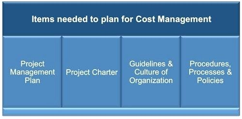 Cost Management Plan Template Awesome Project Management Plan Template Project Management Plan