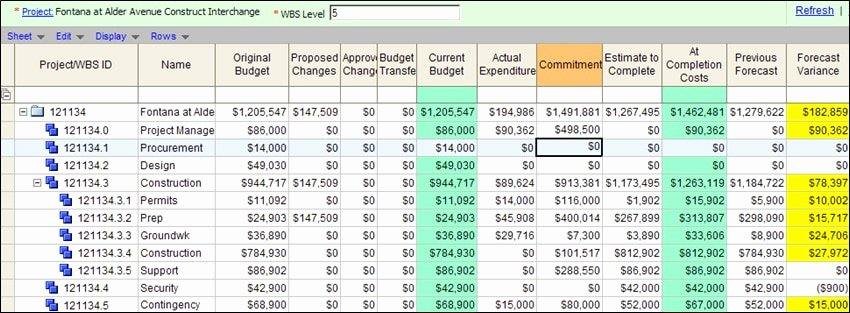 Cost Management Plan Template Beautiful Project Costs Template Excel Free Financial Templates In