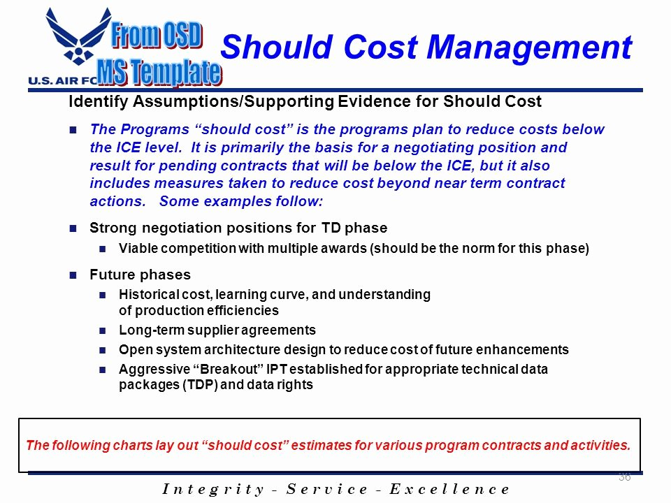 Cost Management Plan Template Lovely Acquisition Strategy as Panel Template Ppt