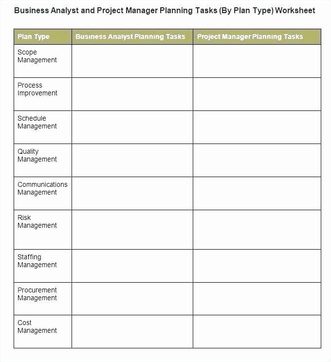 Cost Management Plan Template New Munication Management Plan Template Project Management