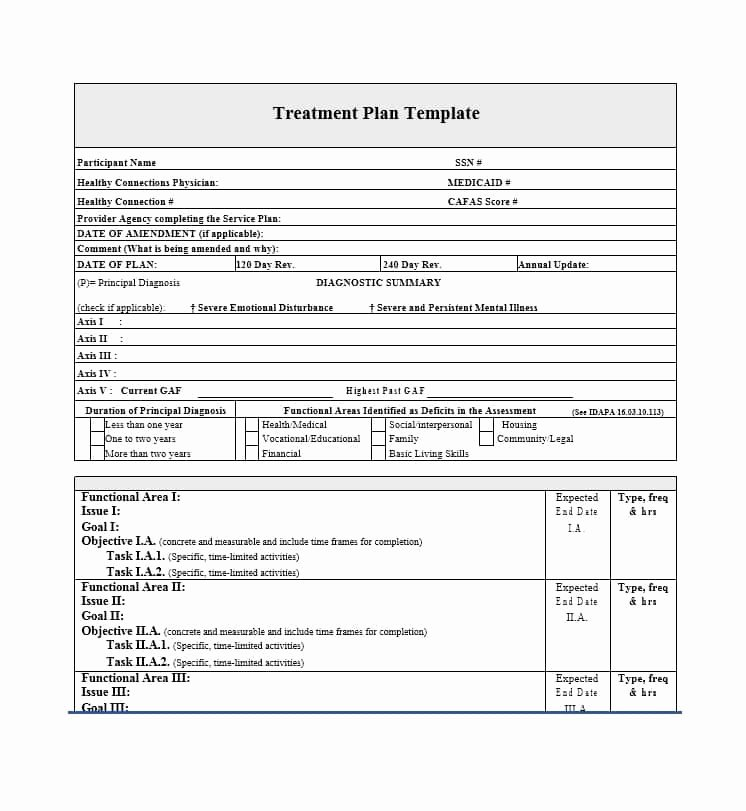 Counseling Treatment Plan Template Pdf Best Of 35 Treatment Plan Templates Mental Dental Chiropractic