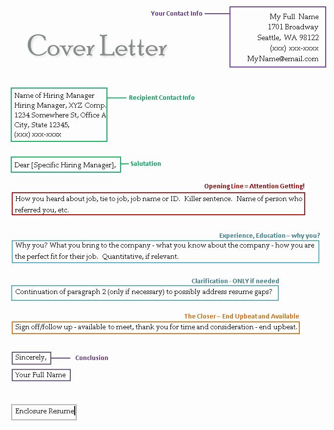 Cover Letter format Google Docs Inspirational Google Docs Cover Letter Template