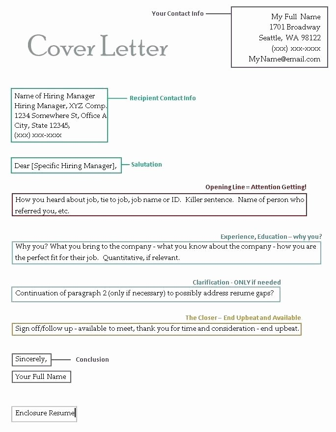 Cover Letter format Google Docs Luxury Free Resume and Cover Letter Templates – Bigdatahero