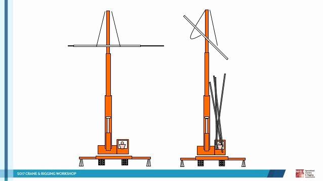 Crane Lift Plan Template Best Of Crane Lift Plan Template Elegant Pdf Automation Ship to