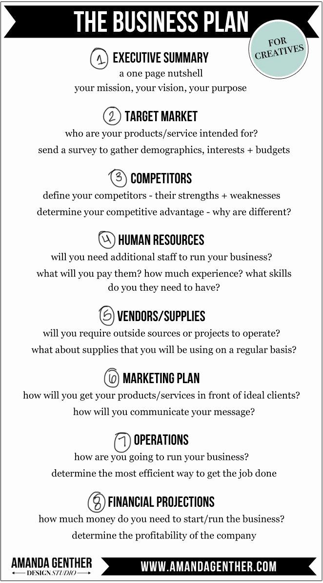 Creative Business Plan Template Fresh Designing A Business Plan for Your Creative Business