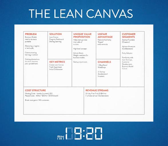 Creative Business Plan Template Inspirational 7 Insanely Creative Business Plan Templates