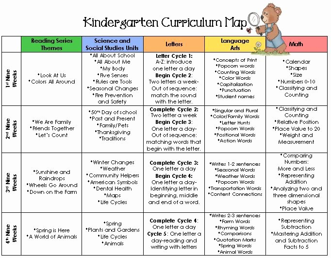 Creative Curriculum Lesson Plan Template Fresh Good Site to Explore More Later Looking for Curriculum
