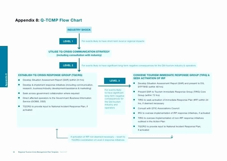 Crisis Communication Plan Template Elegant Crisis Munications Plan – Crisis