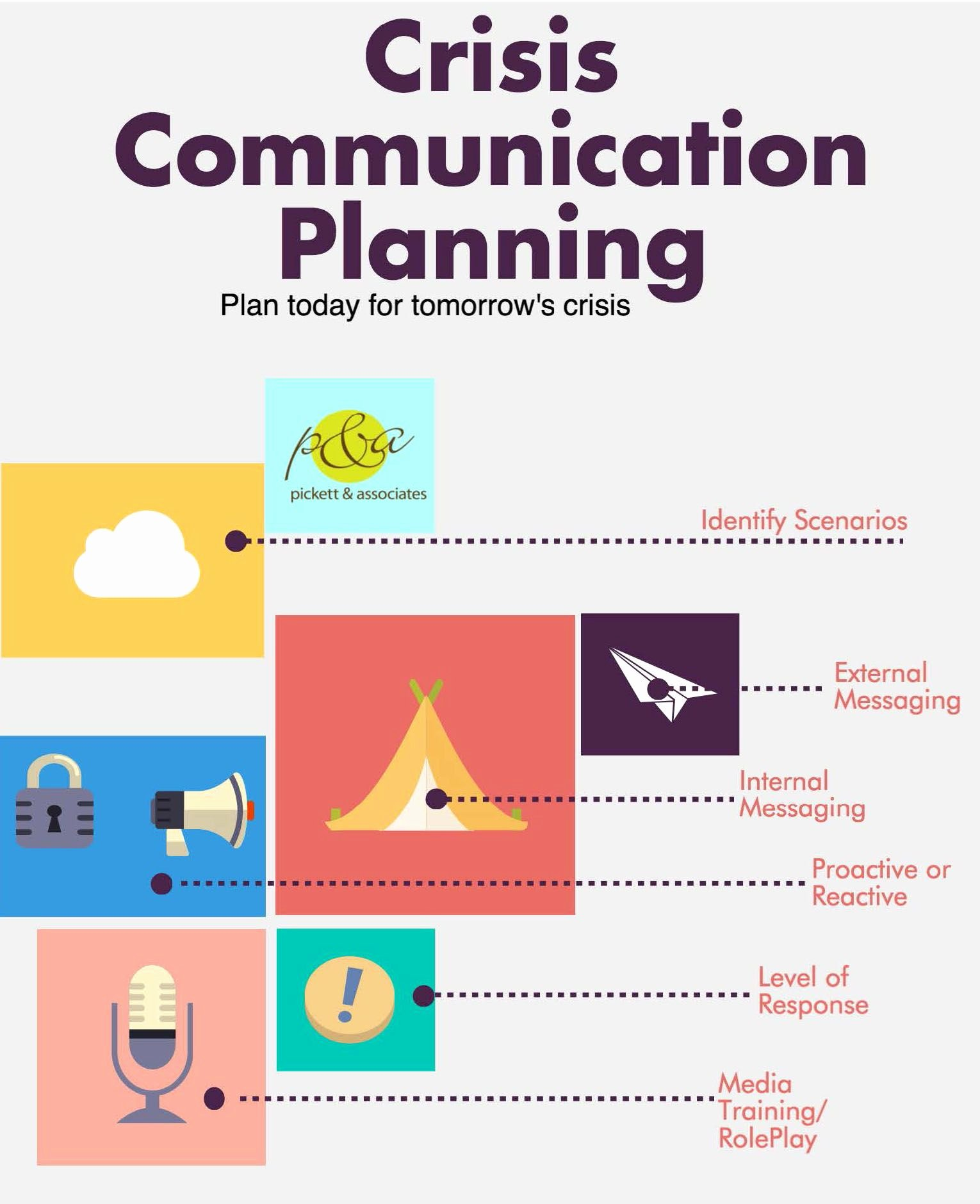 Crisis Communication Plan Template Fresh Image Result for Crisis Munications Plan Template