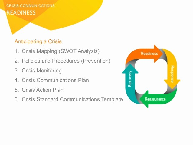Crisis Communication Plan Template Inspirational How to Create An Effective Crisis Munications Plan