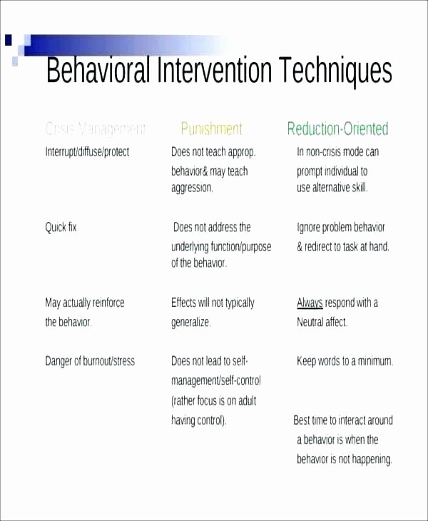 Crisis Intervention Plan Template Lovely Behavior Intervention Plan Example 6 Examples In Word