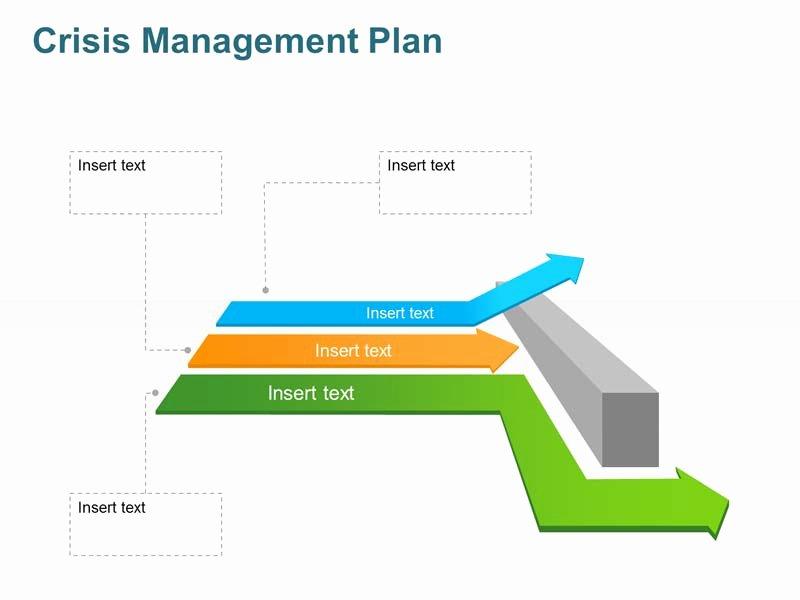 Crisis Management Plan Template Best Of Crisis Management Plan Editable Template for Ppt